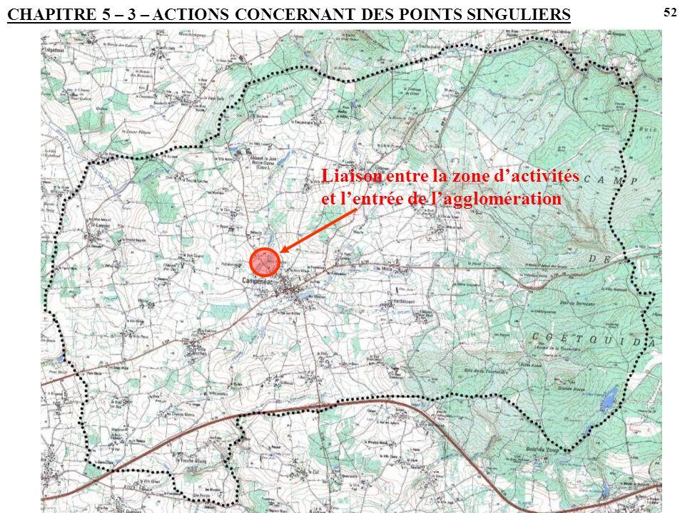 Liaison entre la zone d'activités et l'entrée de l'agglomération