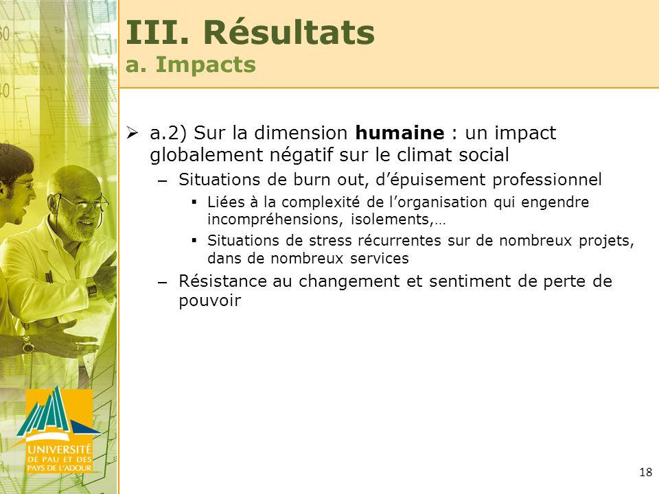 III. Résultats a. Impacts