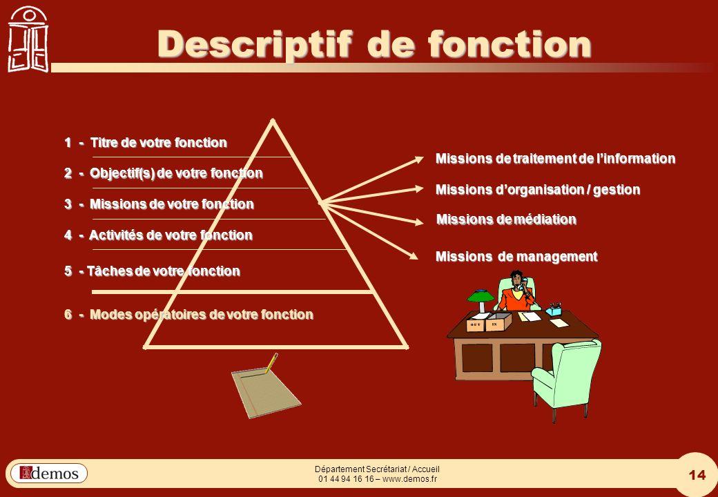 Descriptif de fonction