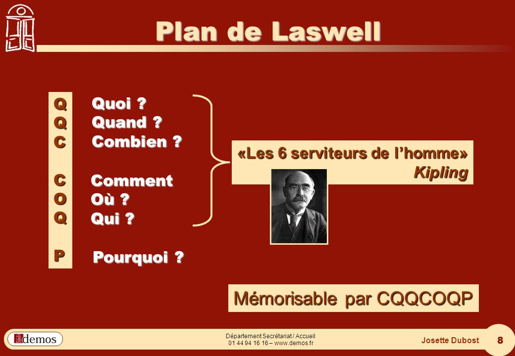 Plan de Laswell Mémorisable par CQQCOQP Q Quoi Quand C Combien O