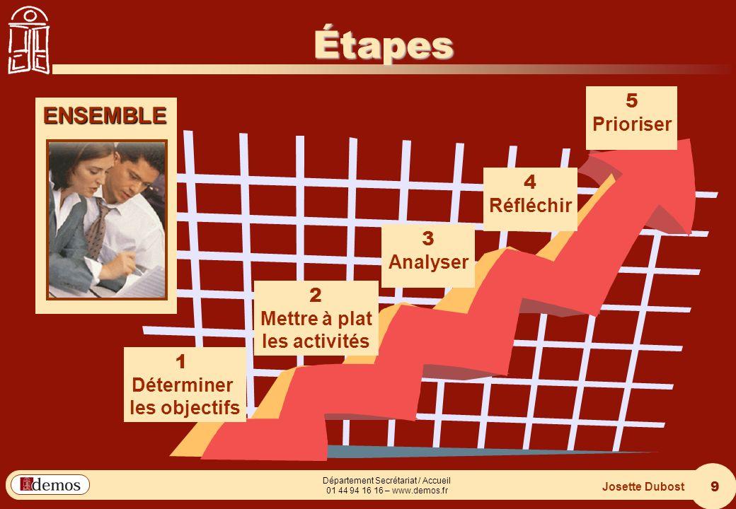 Étapes ENSEMBLE 5 Prioriser 4 Réfléchir 3 Analyser 2 Mettre à plat