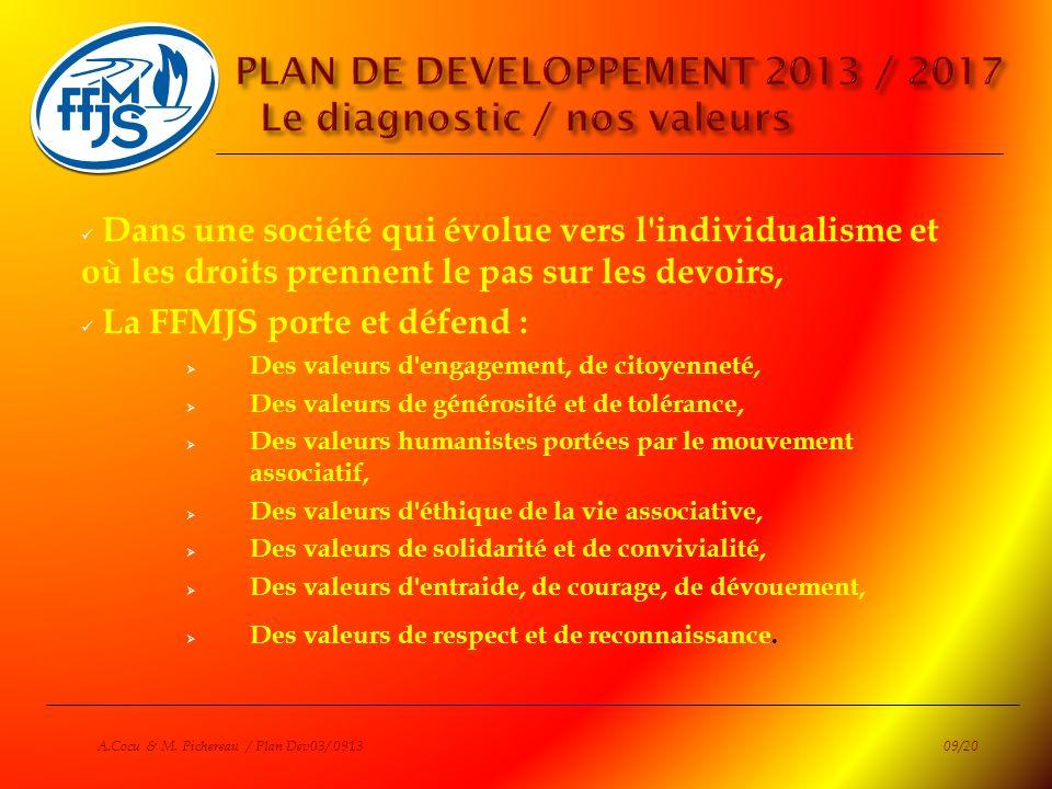 PLAN DE DEVELOPPEMENT 2013 / 2017 Le diagnostic / nos valeurs