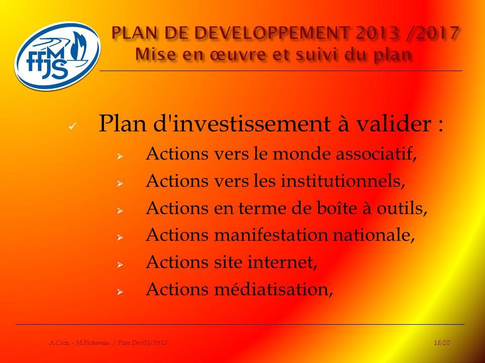 PLAN DE DEVELOPPEMENT 2013 /2017 Mise en œuvre et suivi du plan