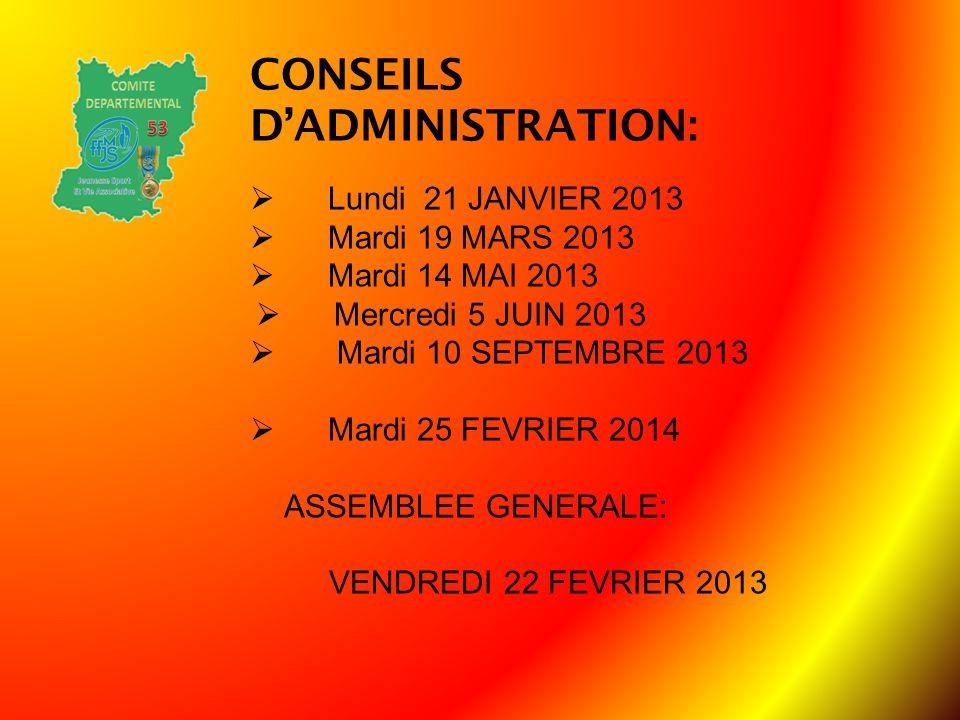 CONSEILS D'ADMINISTRATION: