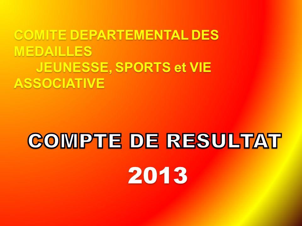 COMPTE DE RESULTAT COMITE DEPARTEMENTAL DES MEDAILLES