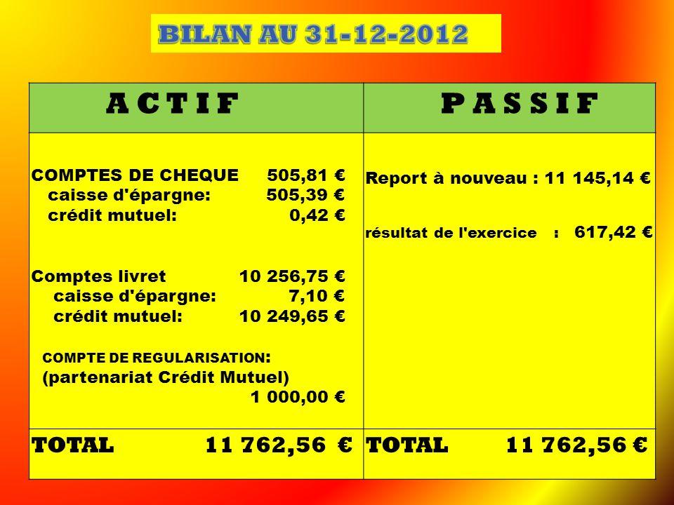 BILAN AU 31-12-2012 TOTAL 11 762,56 € TOTAL 11 762,56 €