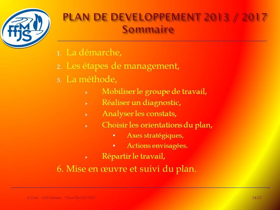 PLAN DE DEVELOPPEMENT 2013 / 2017 Sommaire