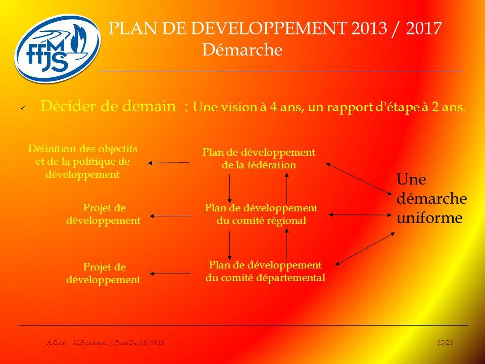 PLAN DE DEVELOPPEMENT 2013 / 2017 Démarche