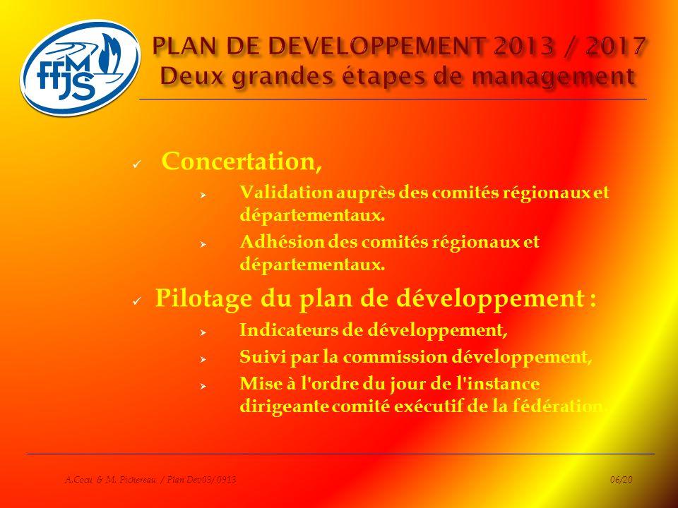 PLAN DE DEVELOPPEMENT 2013 / 2017 Deux grandes étapes de management