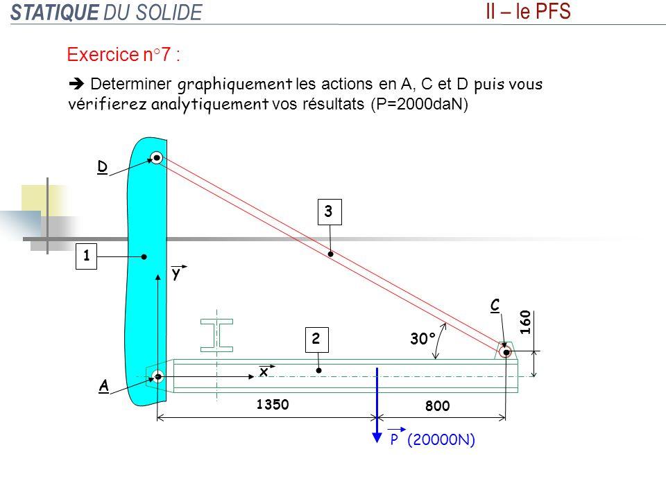 STATIQUE DU SOLIDE II – le PFS Exercice n°7 :