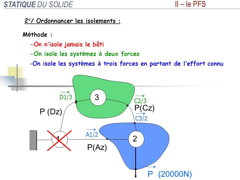 STATIQUE DU SOLIDE II – le PFS 2 1 3 P P(Cz) P(Az) P (Dz) (20000N)
