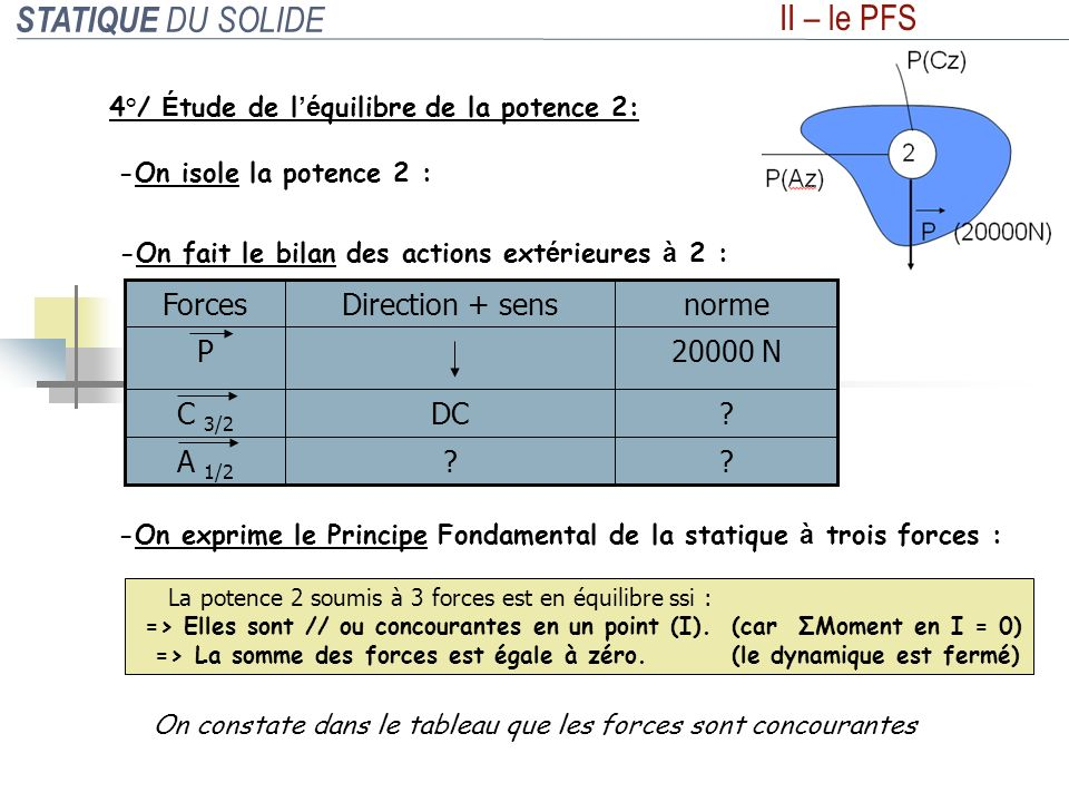 STATIQUE DU SOLIDE II – le PFS DC C 3/2 A 1/2 20000 N P norme