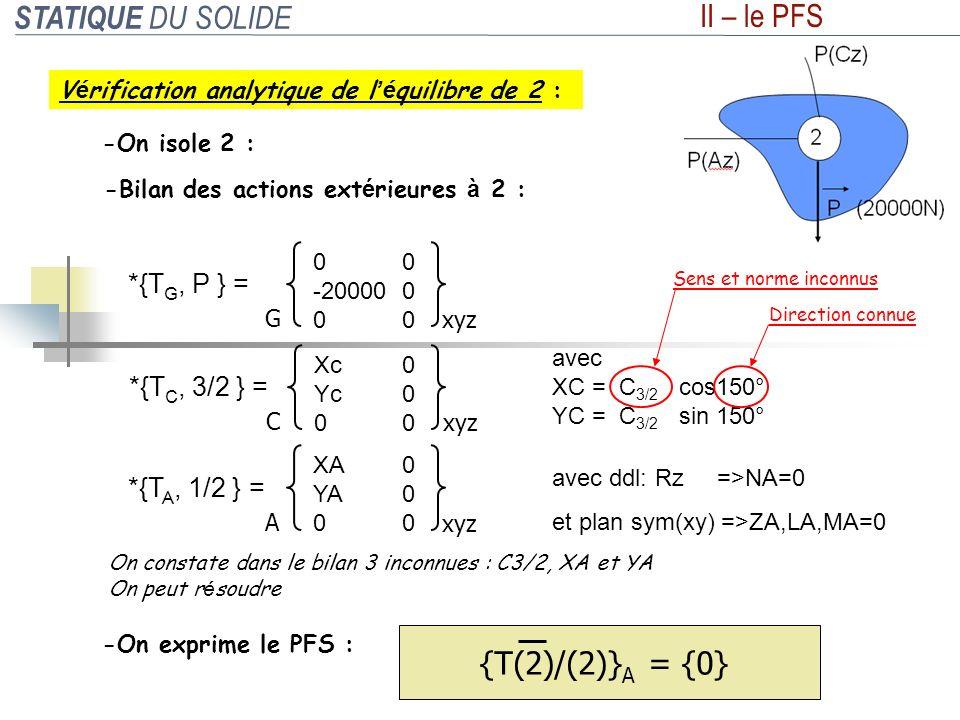 STATIQUE DU SOLIDE II – le PFS {T(2)/(2)}A = {0} *{TG, P } =