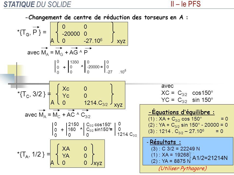 STATIQUE DU SOLIDE II – le PFS *{TG, P } = *{TC, 3/2 } = *{TA, 1/2 } =