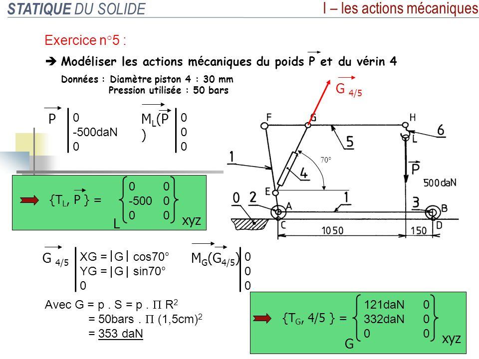 I – les actions mécaniques