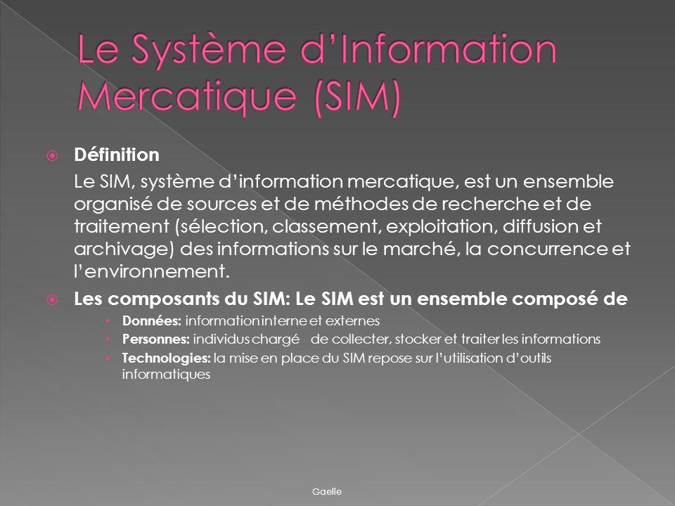 Le Système d'Information Mercatique (SIM)