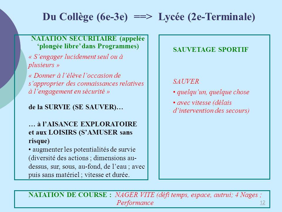 Du Collège (6e-3e) ==> Lycée (2e-Terminale)