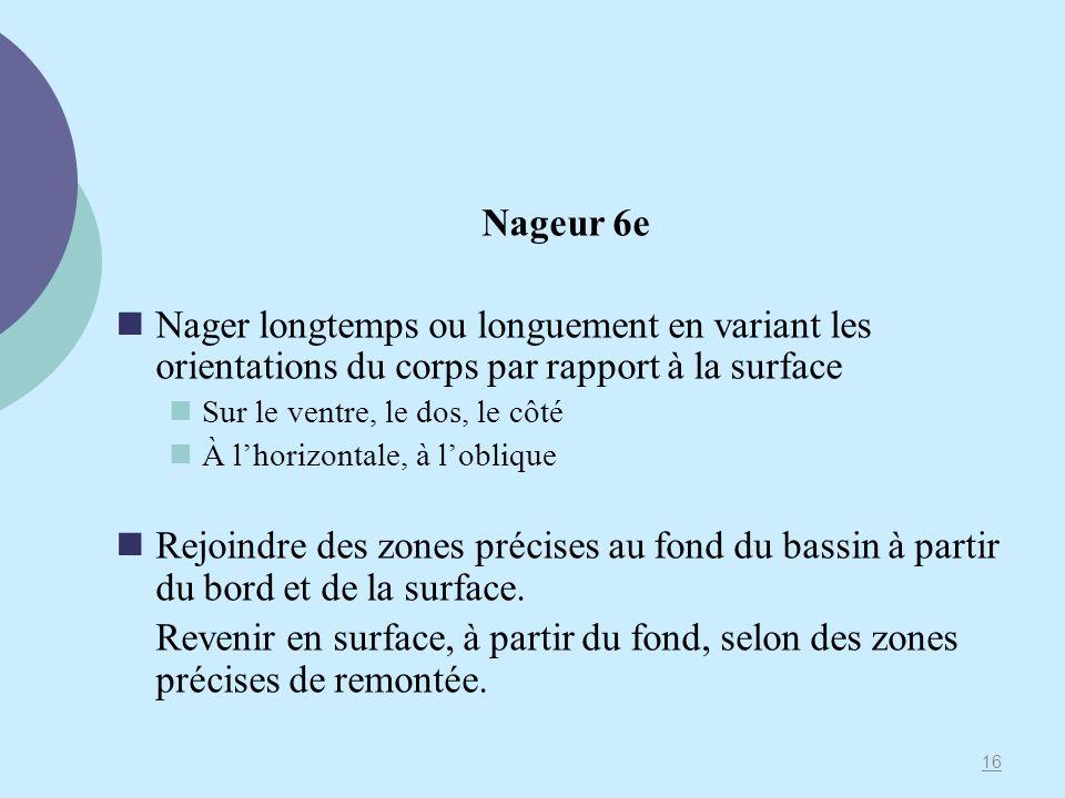 Nageur 6e Nager longtemps ou longuement en variant les orientations du corps par rapport à la surface.