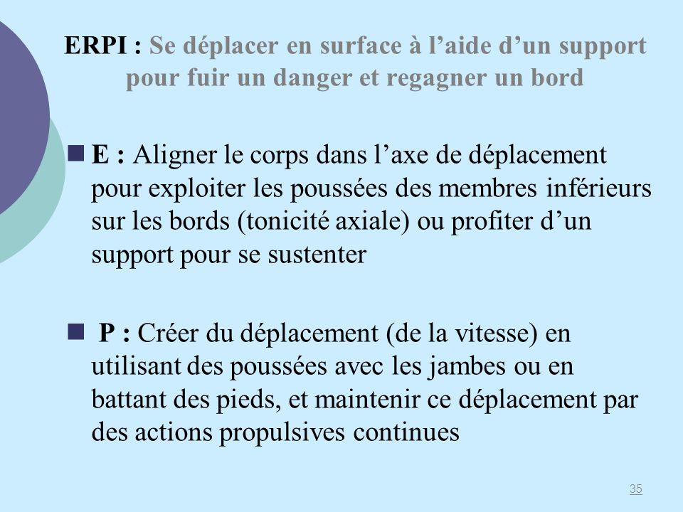 ERPI : Se déplacer en surface à l'aide d'un support pour fuir un danger et regagner un bord