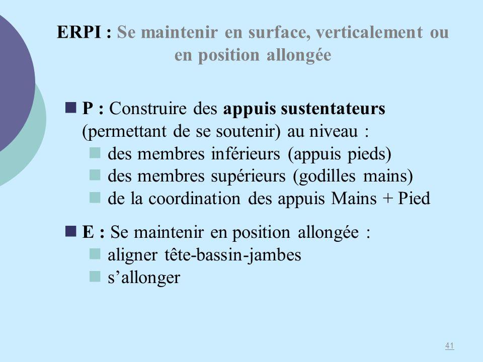 ERPI : Se maintenir en surface, verticalement ou en position allongée