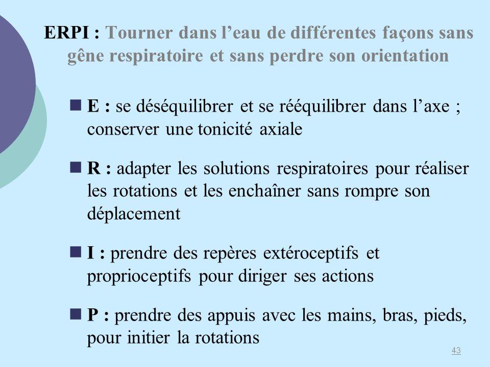 ERPI : Tourner dans l'eau de différentes façons sans gêne respiratoire et sans perdre son orientation