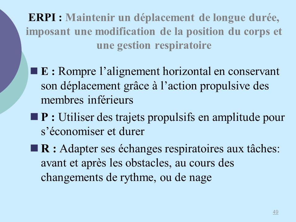 ERPI : Maintenir un déplacement de longue durée, imposant une modification de la position du corps et une gestion respiratoire