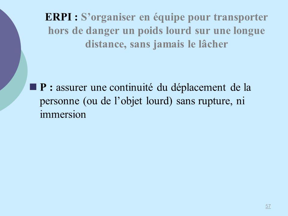 ERPI : S'organiser en équipe pour transporter hors de danger un poids lourd sur une longue distance, sans jamais le lâcher
