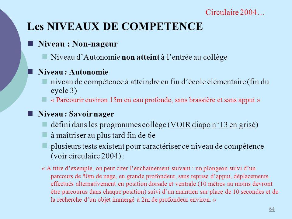Les NIVEAUX DE COMPETENCE