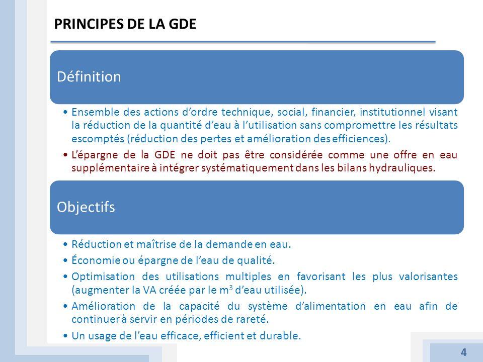 PRINCIPES DE LA GDE Définition Objectifs