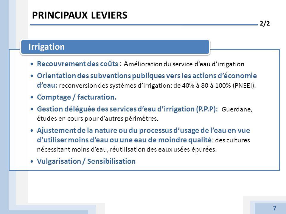 PRINCIPAUX LEVIERS Irrigation