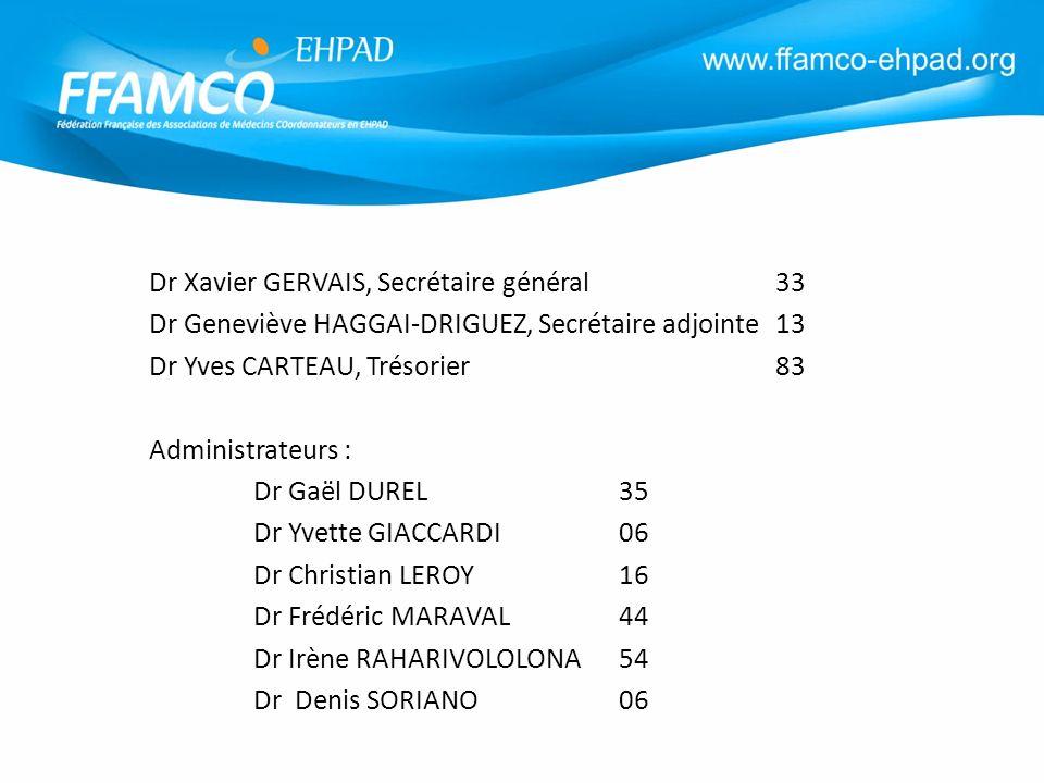 Dr Xavier GERVAIS, Secrétaire général 33