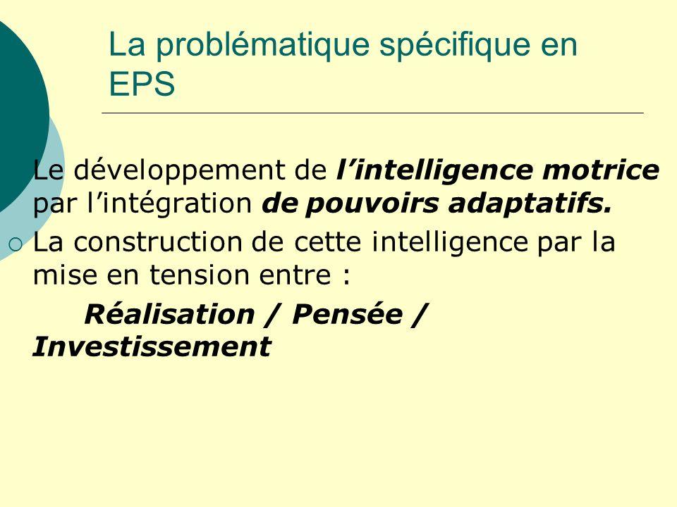 La problématique spécifique en EPS