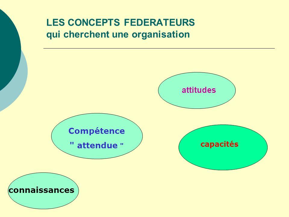 LES CONCEPTS FEDERATEURS qui cherchent une organisation
