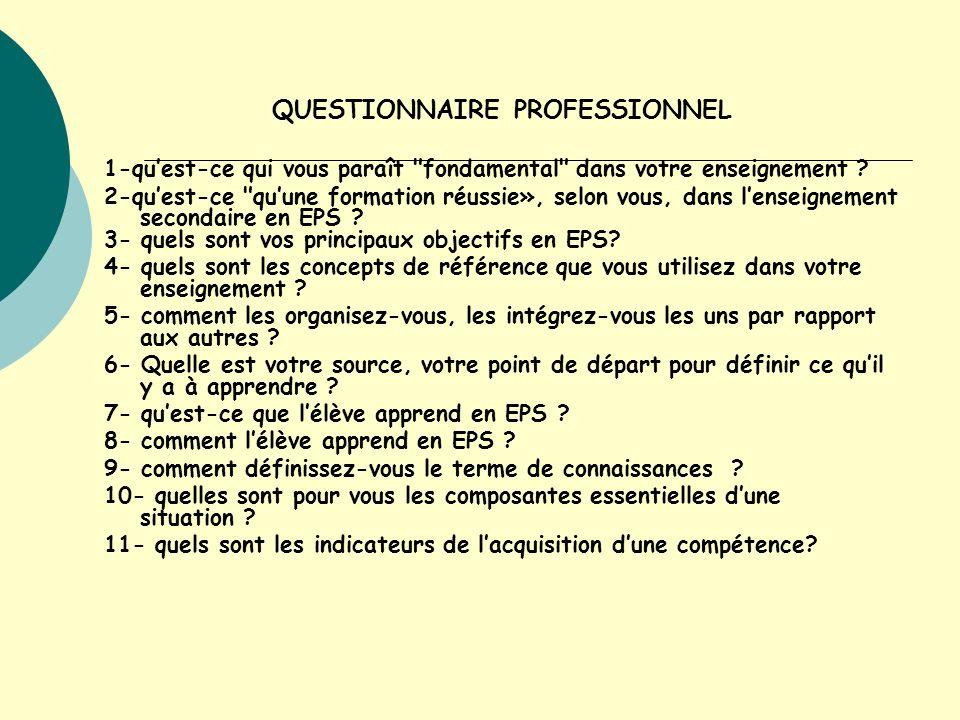 QUESTIONNAIRE PROFESSIONNEL