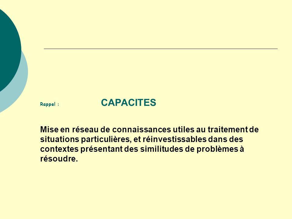 Rappel : CAPACITES Mise en réseau de connaissances utiles au traitement de situations particulières, et réinvestissables dans des contextes présentant des similitudes de problèmes à résoudre.