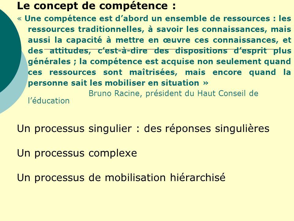 Le concept de compétence :