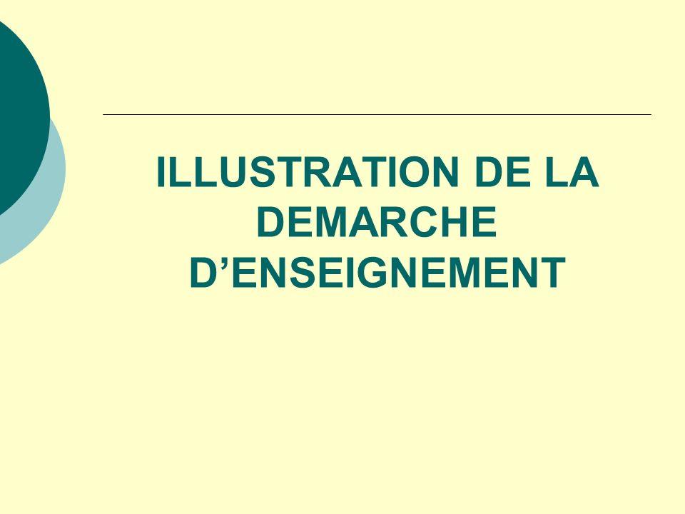 ILLUSTRATION DE LA DEMARCHE D'ENSEIGNEMENT