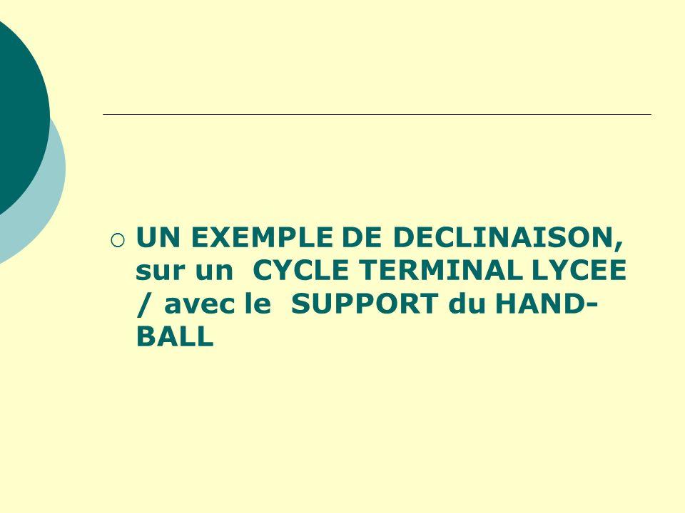UN EXEMPLE DE DECLINAISON, sur un CYCLE TERMINAL LYCEE / avec le SUPPORT du HAND-BALL