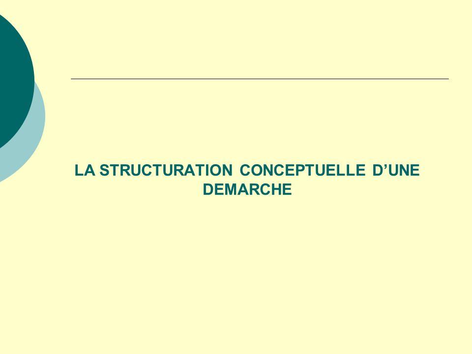 LA STRUCTURATION CONCEPTUELLE D'UNE DEMARCHE