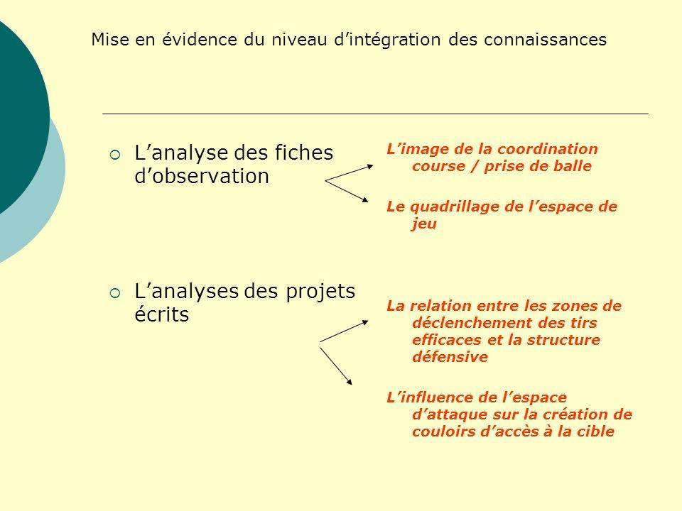 Mise en évidence du niveau d'intégration des connaissances