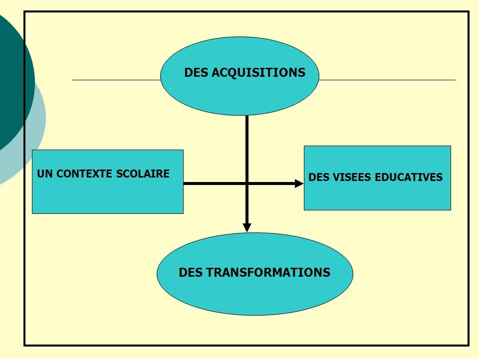 DES ACQUISITIONS DES TRANSFORMATIONS UN CONTEXTE SCOLAIRE