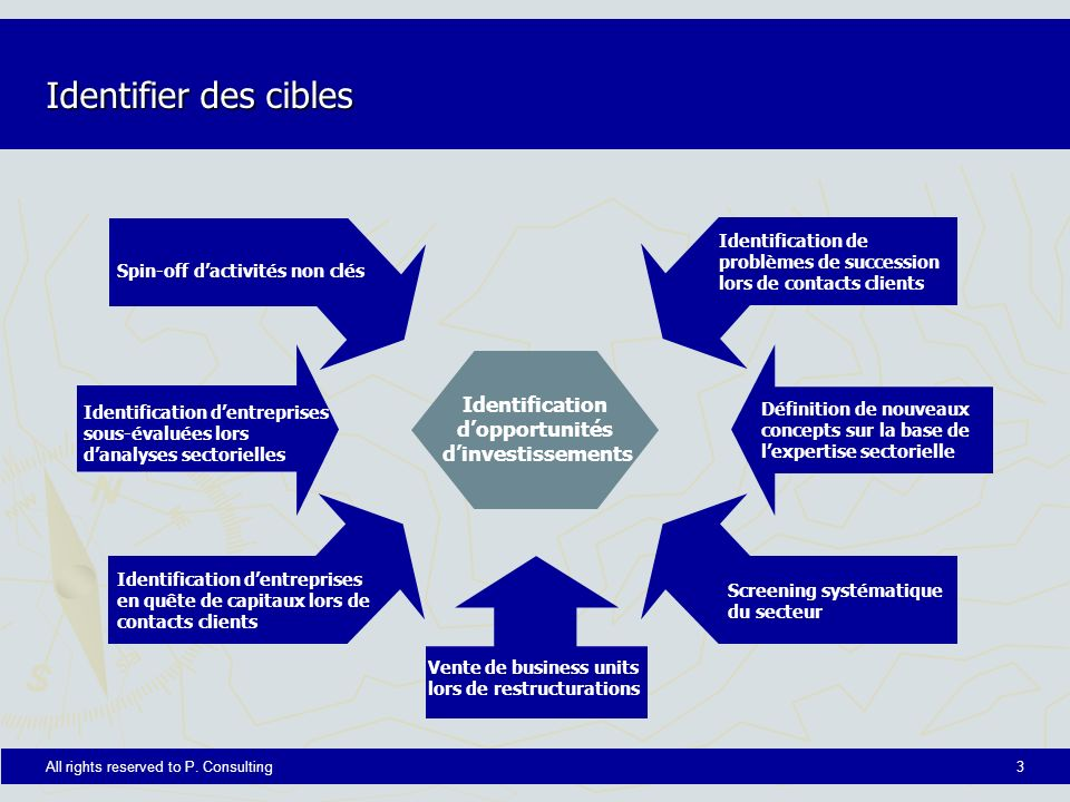 Vente de business units lors de restructurations