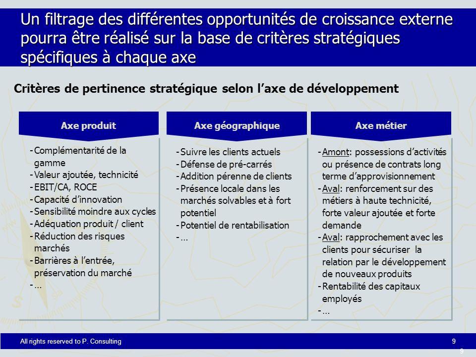 Un filtrage des différentes opportunités de croissance externe pourra être réalisé sur la base de critères stratégiques spécifiques à chaque axe