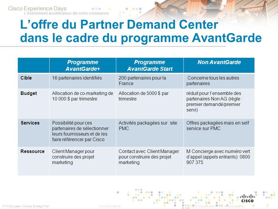 L'offre du Partner Demand Center dans le cadre du programme AvantGarde