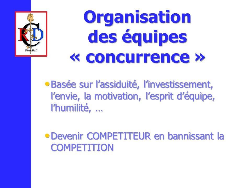 Organisation des équipes « concurrence »