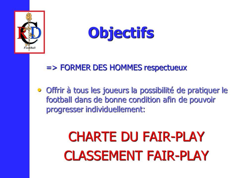 Objectifs CHARTE DU FAIR-PLAY CLASSEMENT FAIR-PLAY