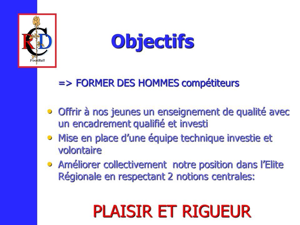 Objectifs PLAISIR ET RIGUEUR => FORMER DES HOMMES compétiteurs