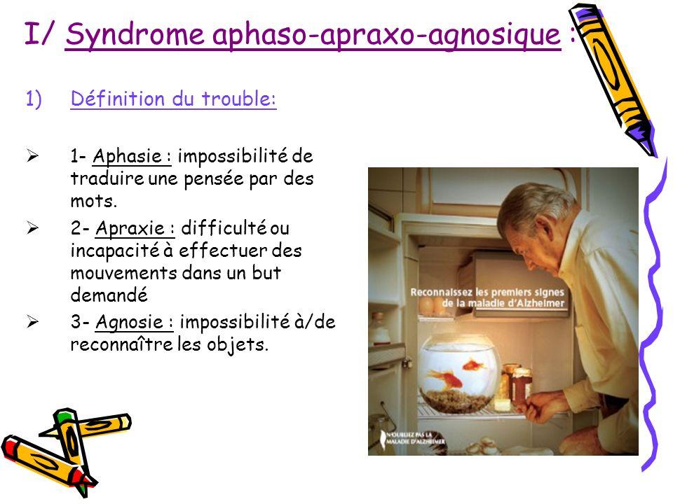 I/ Syndrome aphaso-apraxo-agnosique :
