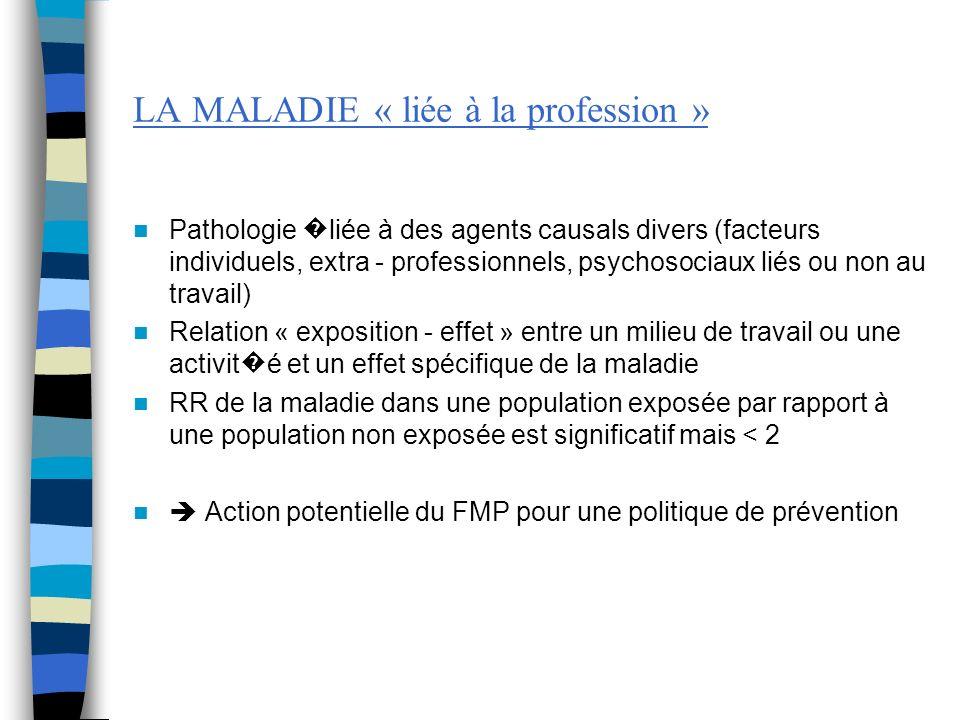 LA MALADIE « liée à la profession »