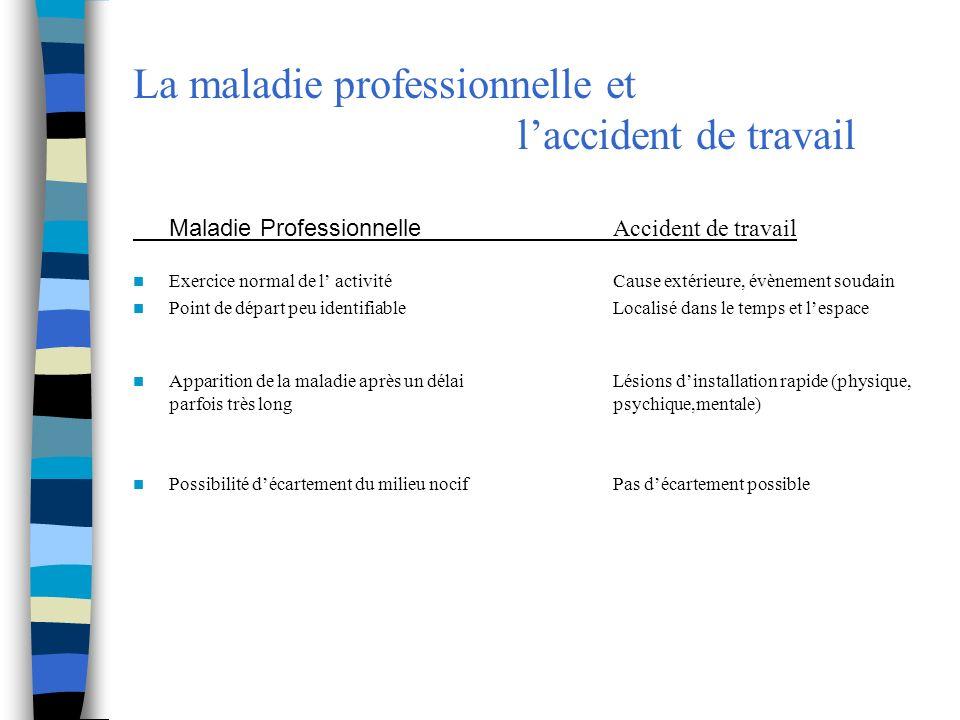 La maladie professionnelle et l'accident de travail